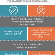 gottman+method+of+couples
