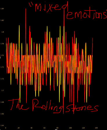 MIxed-Emptions-Rolling-Stones-matherton-unclassified-tempo-map