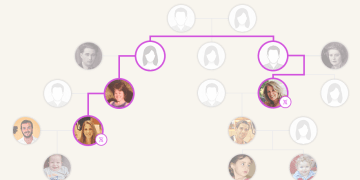 Why MyHeritage's DNA Upload May Be the Smartest Thing You Do for Your Research This Week_