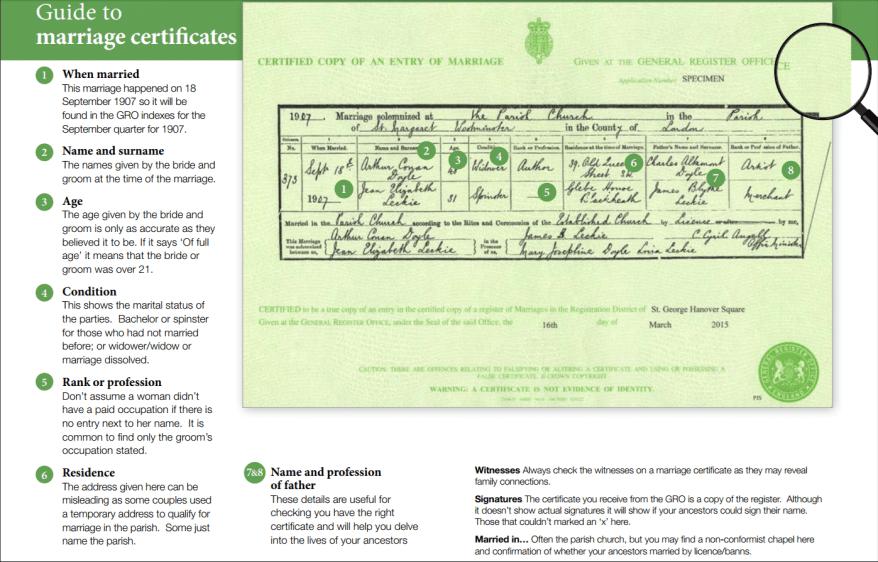 GRO Index Free Genealogy Resource, GRO birth certificate