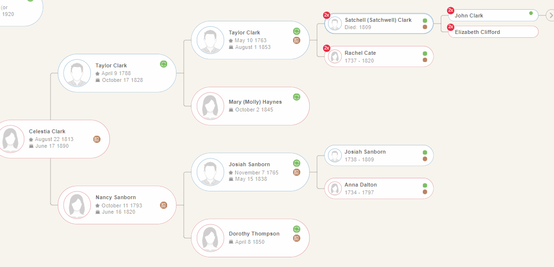 MyHeritage Releases Pedigree Family Tree View