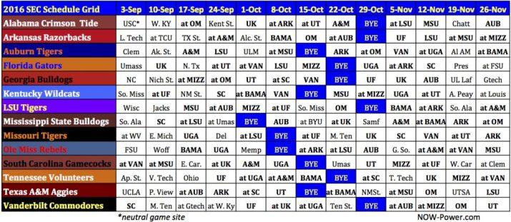 2016 Alabama Crimson Tide Football Preview F H F