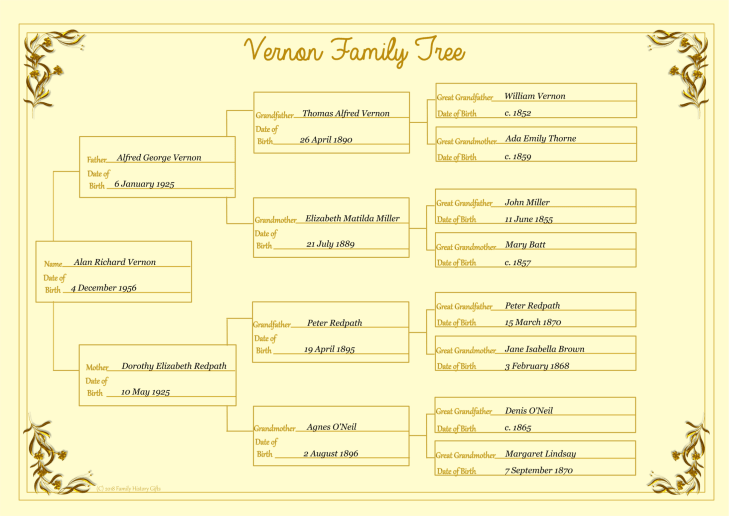 My Family Tree Chart (with personalised option)