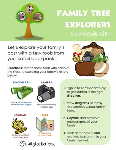 Family Tree Explorers blog title