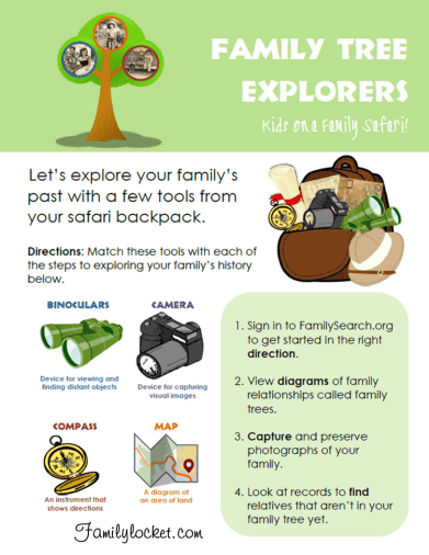 Family Tree Explorers blog title