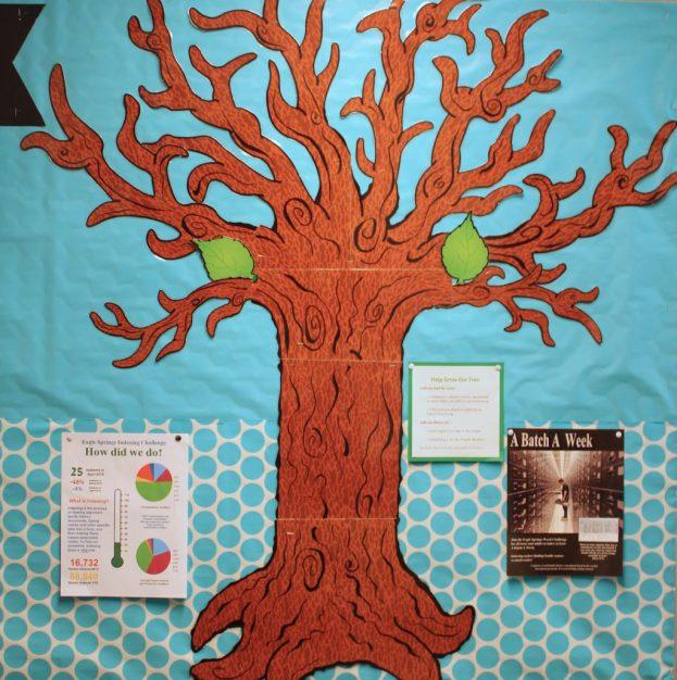 FamilyHistory07 ES Ward Tree 01