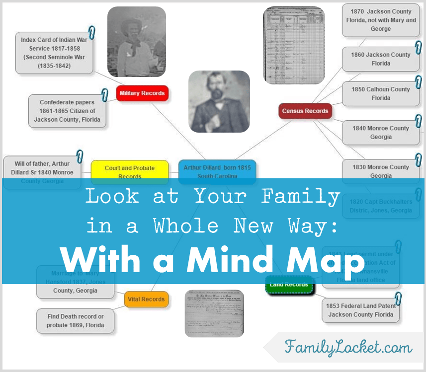 View your family in a whole new way with a mind map