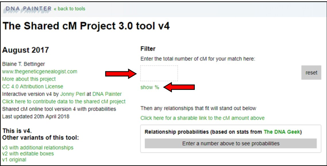 4 Simple Steps _shared centimorgan project visual
