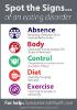 ABCDE Eating Disorders - thumbnail