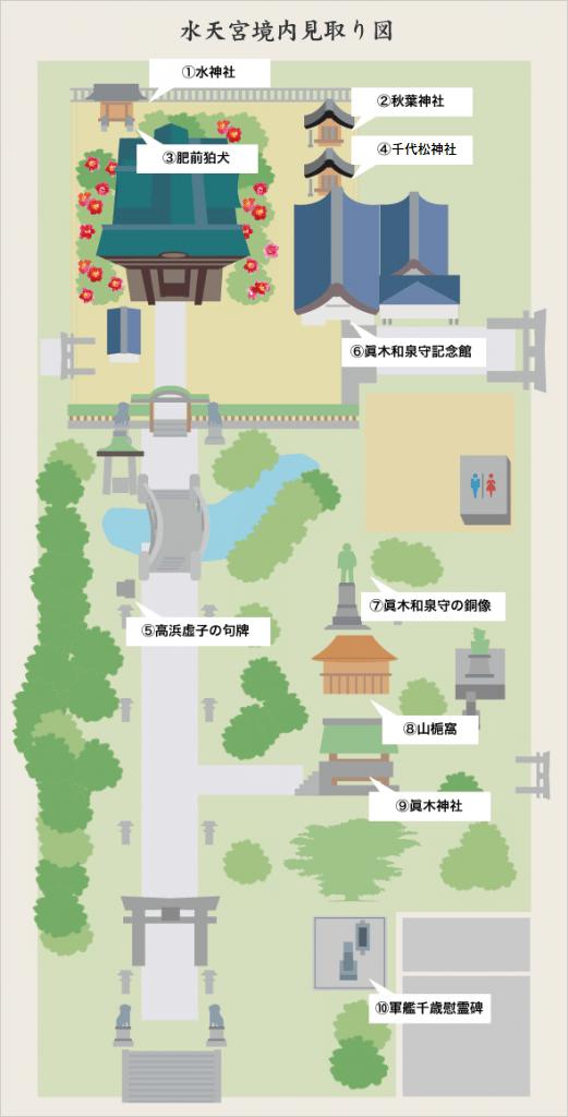 福岡水天宮境内見取り図