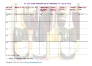 photograph relating to Wine Tasting Games Printable named Retail store our Retail outlet Family members Street Holiday Expert: Child-pleasant Generate
