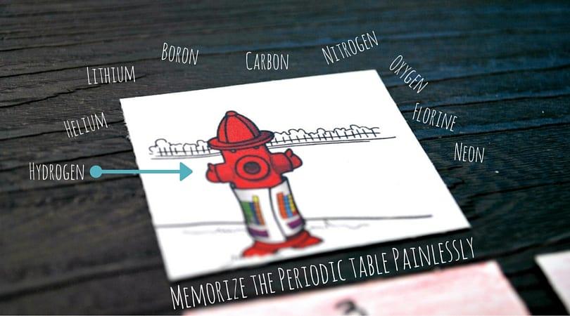 Periodic table memory techniques