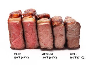 Anova-Steak-Guide-Sous-Vide-Photos21-rare-to-well