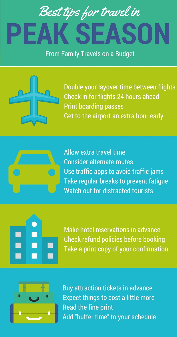 Infographic: Tips to make travel in peak season easier! Plan a little, save a lot.