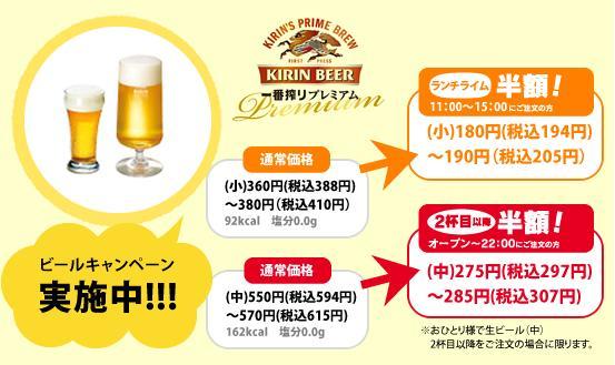 ロイヤルホストのビール半額キャンペーン
