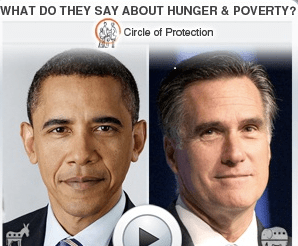 Obama and Romney on Hunger and Poverty