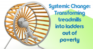 treadmill-systemic-change-facebook