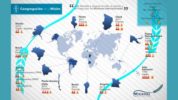 Infografía sobre las Misiones Internacionales de la Congregación de la Misión