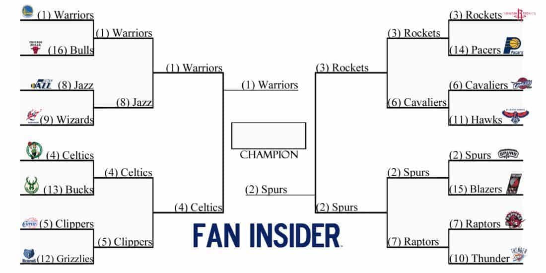 NBA Playoffs: A look at the 2017 Top-16 true playoff ...