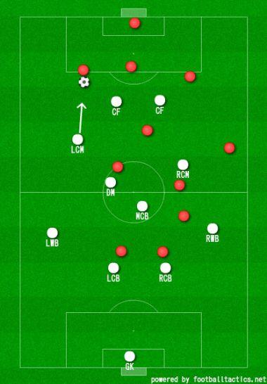 Pressing on the left side vs Freiburg. Strong-sided CM(Amiri) steps up higher.