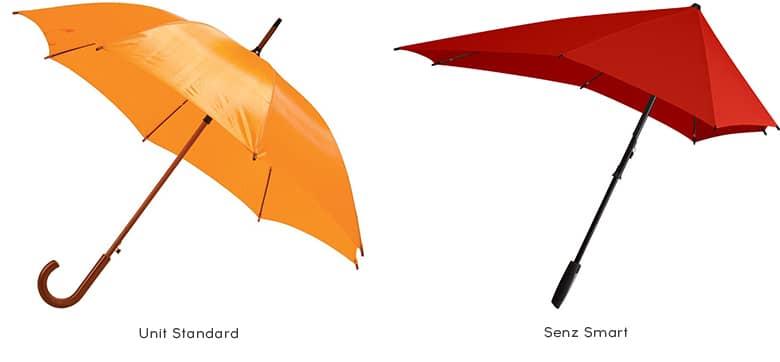 2951402a292 ... läbipaistev ja võib olla ereda värvi. Laste vihmavarjud on samuti  heledad ja lõbusad. Kõige sagedamini kujutavad nad koomiksit. Sellise  vihmavari puhul ...