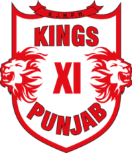 Punjab Kings 11 Ipl t20 team