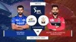 IPL 2021 M01: MI VS RCB Match Timings Date Live Score Updates | VIVO IPL 2021 Mumbai Indians VS Royal Challengers Bangalore