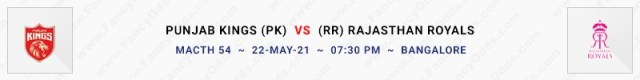 Match No 54. Punjab Kings vs Rajasthan Royals (PK Vs RR)