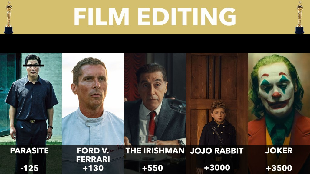 2020 Oscar Film Editing
