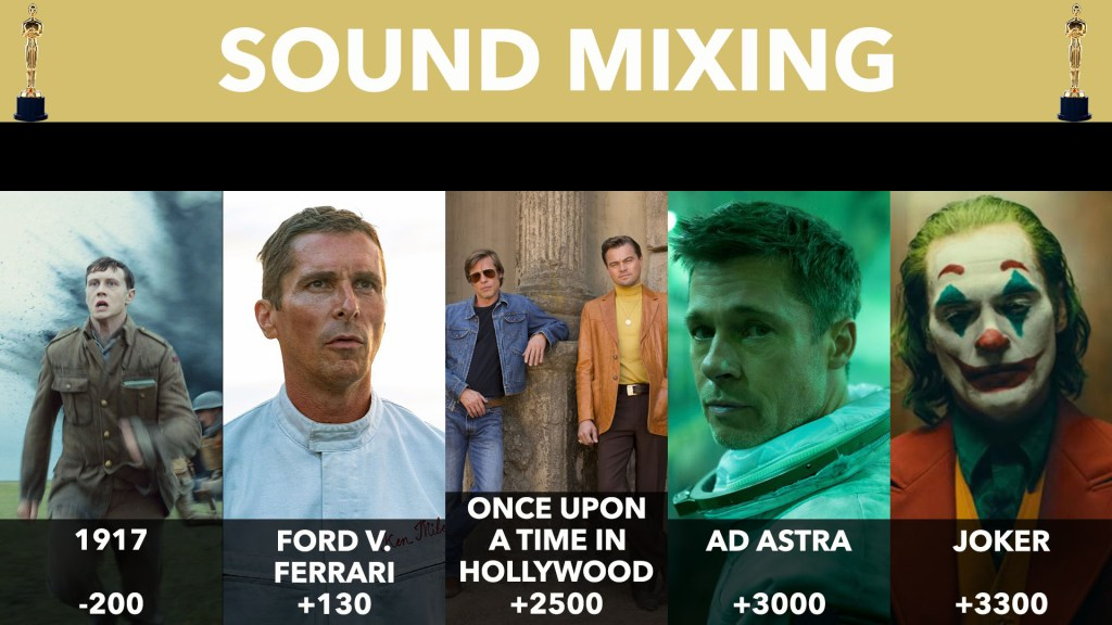 2020 Sound Mixing Nominees