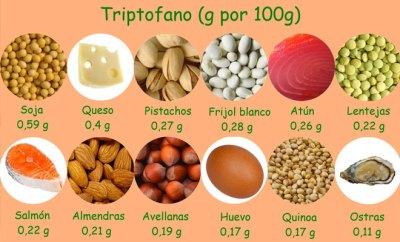 Alimentos ricos en triptófano.