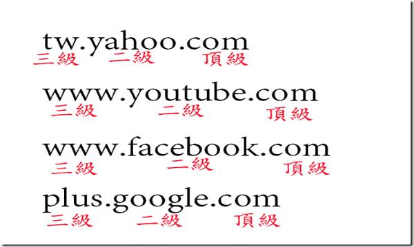 如何為你的網站取一個響亮的好網址/網域?