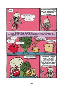 Human Body Theater Digestive System page
