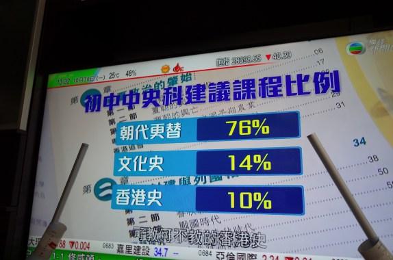 Kingdom change, Culture Lie, Hong Kong Lie