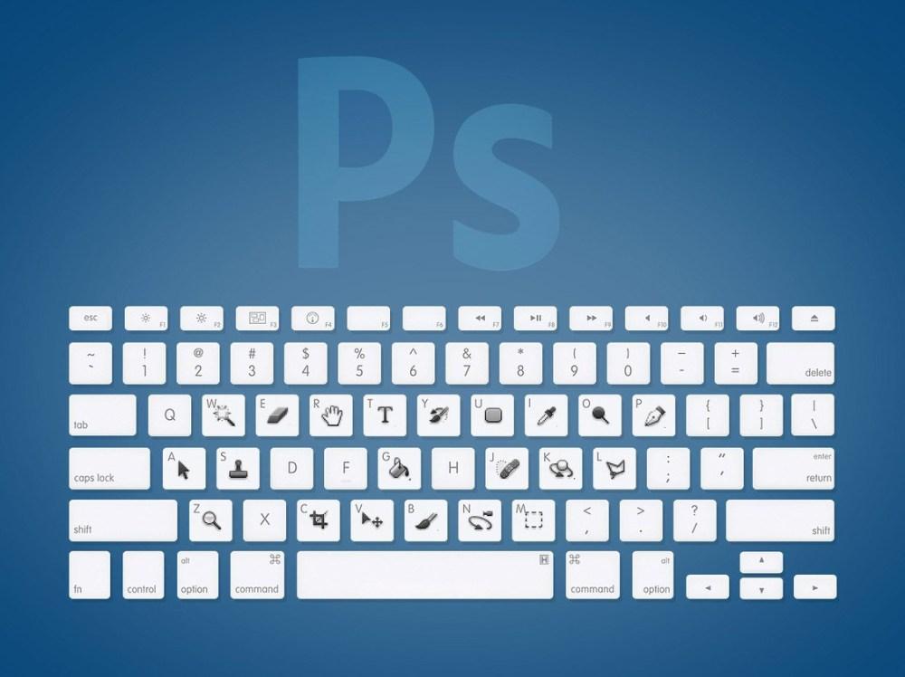 Raccourcis outils de vos logiciels Adobe