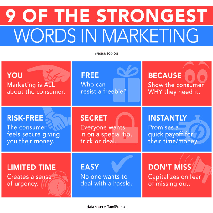 9 of the Strongest Words in Marketing
