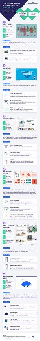 DigitalMarketing GrowthHacking startups makeyourownlane SEO Marketing contentmarketing SMM business bloggingtips InboundMarketing Analytics Entrepreneur SocialMedia BigData PPC 100daysofcode