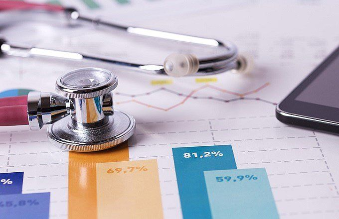 stocks products drugs include healthcare company service sell medicaldevices services medicalproducts stock worldlynewsonline