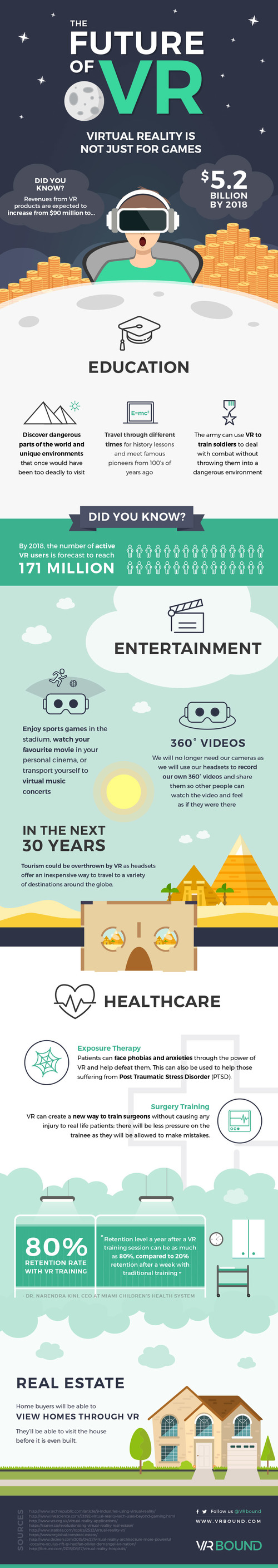 Infographic Technology Virtual_Reality