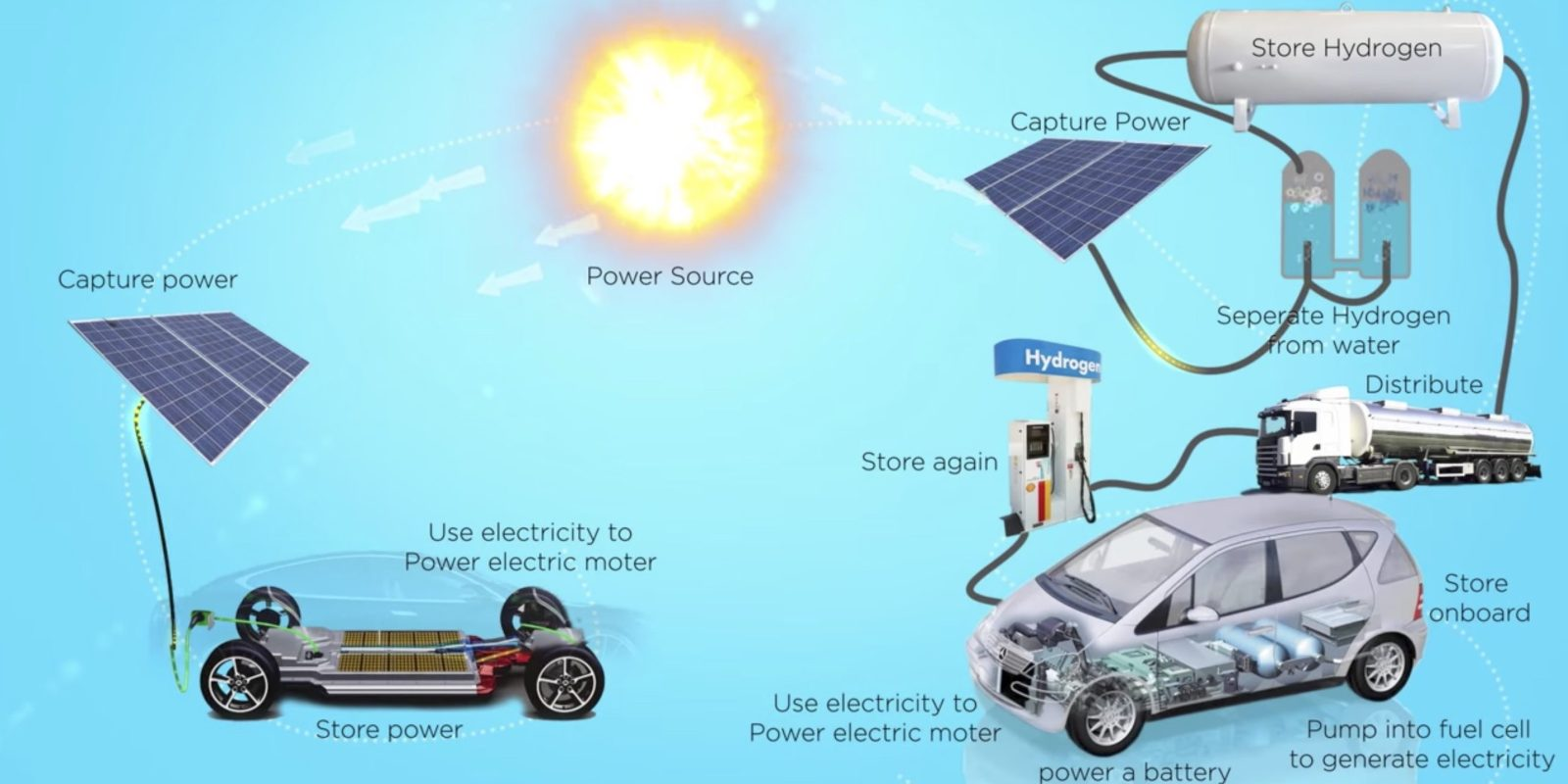 windpoweradvantages