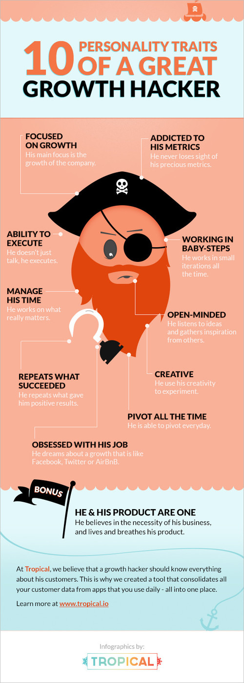 infographic growthhacker