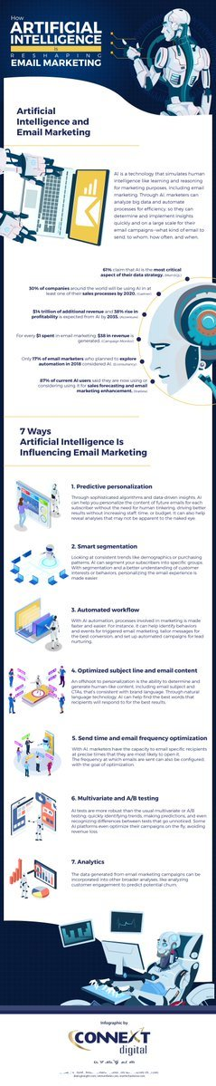 Marketing DigitalMarketing Digital AI Analytics AdAnalytics adtech programmatic