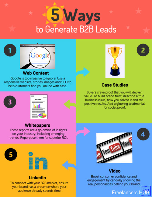 5 Ways to Generate B2B Leads