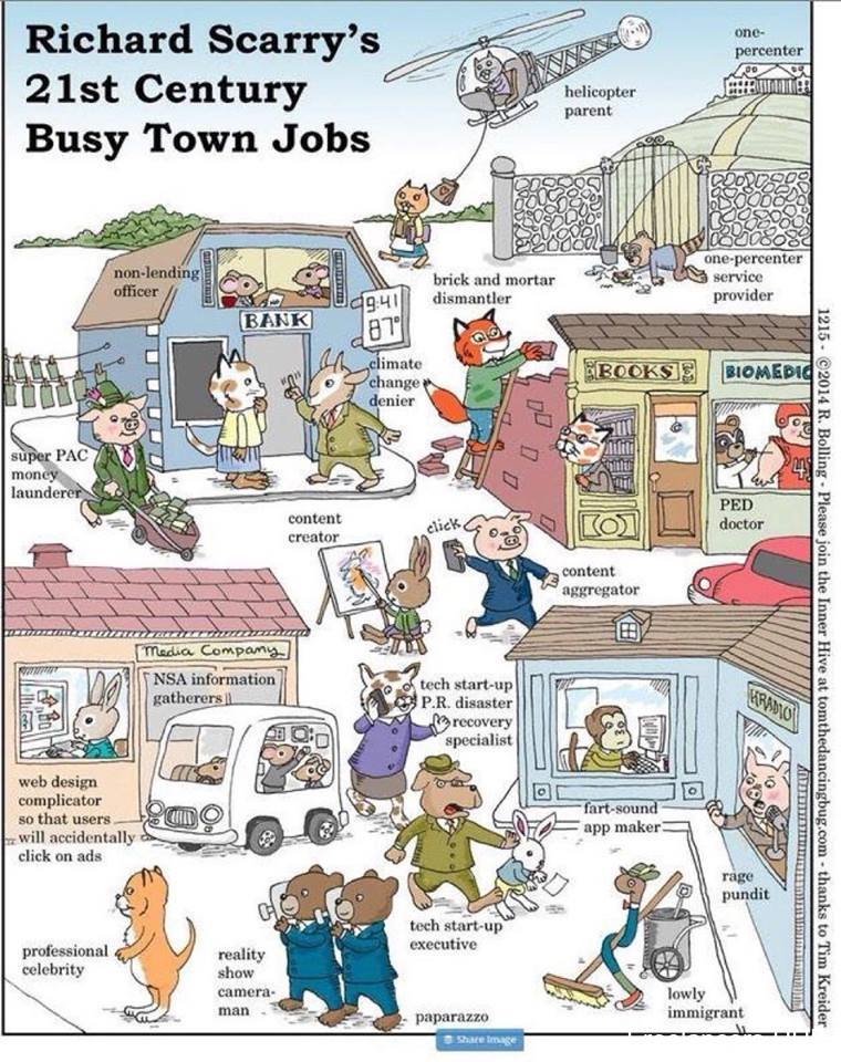 "Unbelievably, this infographic shows jobs that are actually a ""thing"" in 2019."