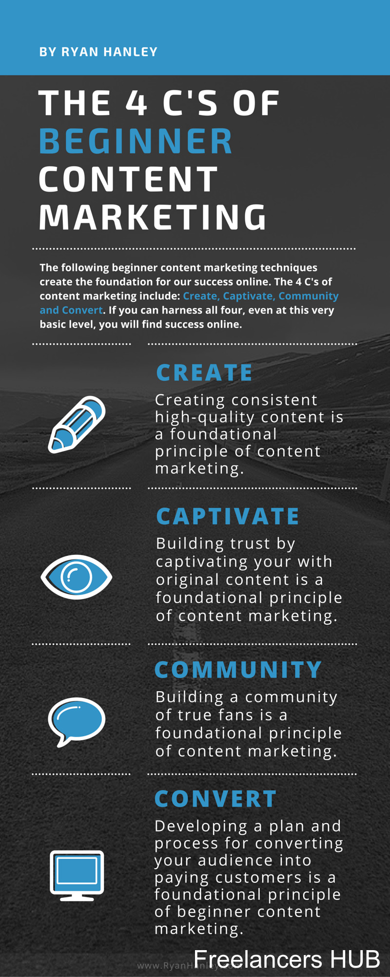 "Beginner content marketing infographic- The 4 ""C""s: Create, Captivate, Community and Convert"