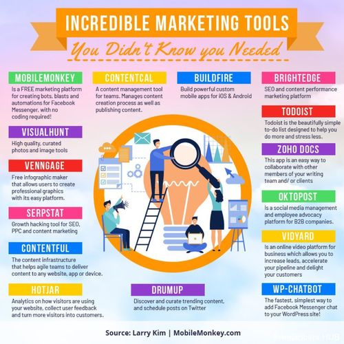Incredible #Marketing tools you didn't know you need