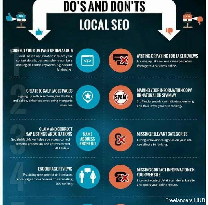 Do's and Don't of Local #SEO -