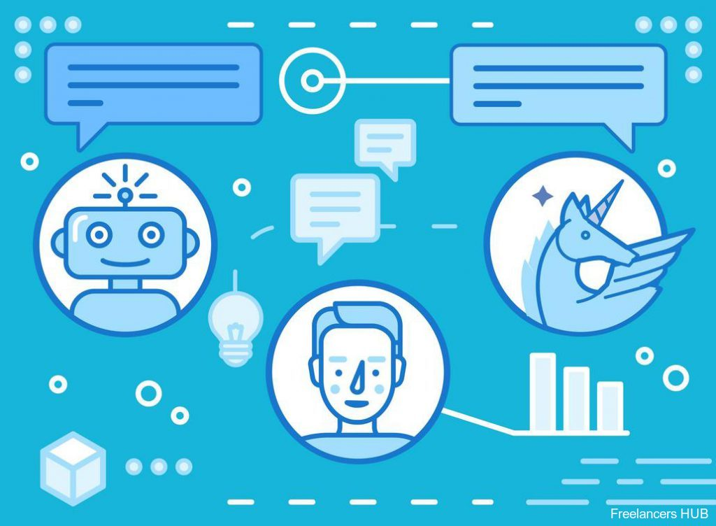 🤖The Chatbot Revolution: Why Chatbots are the Future of Marketing