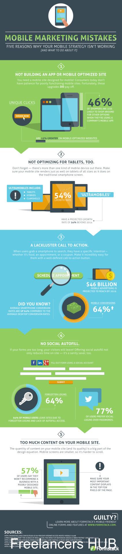 #mobilemarketing #mobilemarketinginfographic #mobile #marketinginfographic #infographic #digitalmarketing