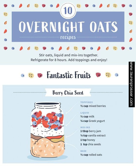 oatmeal overnightoats Fitblog fitblr healthyeating healthyrecipes Nutrition nutritious